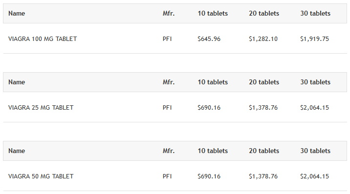 Costco Viagra Pfizer Prices 2017 from their Website
