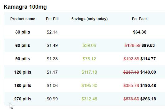 Kamagra 100 Mg cost