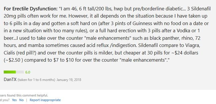 Sildenafil 100mg Customer Reviews