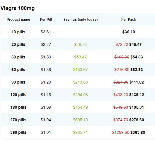 Viagra Generic Online Price