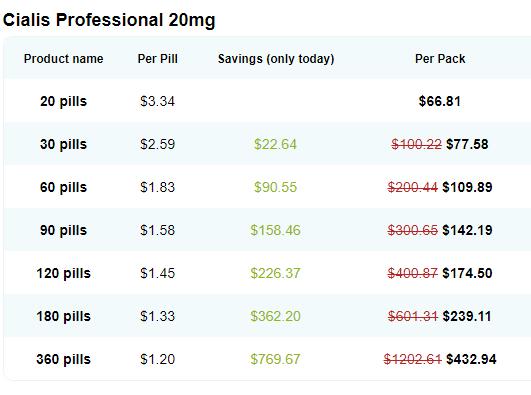 Generic Cialis Online Price