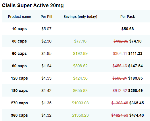 Generic Cialis Super Active 20mg Price