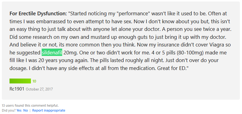 Sildenafil Reviews