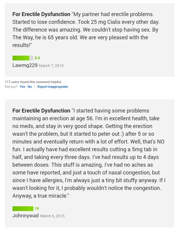 Reviews for Cialis Regular
