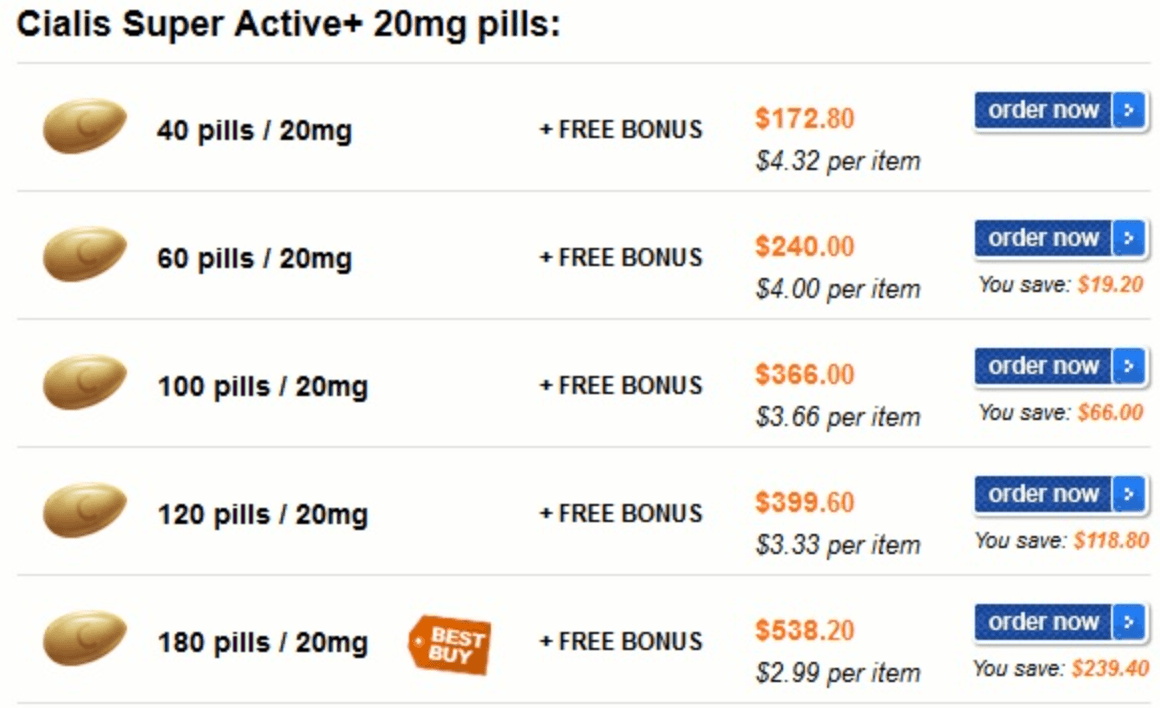 Typical Cialis Super Active Plus Prices