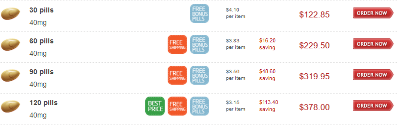 Cialis 20 mg and 40 mg Price