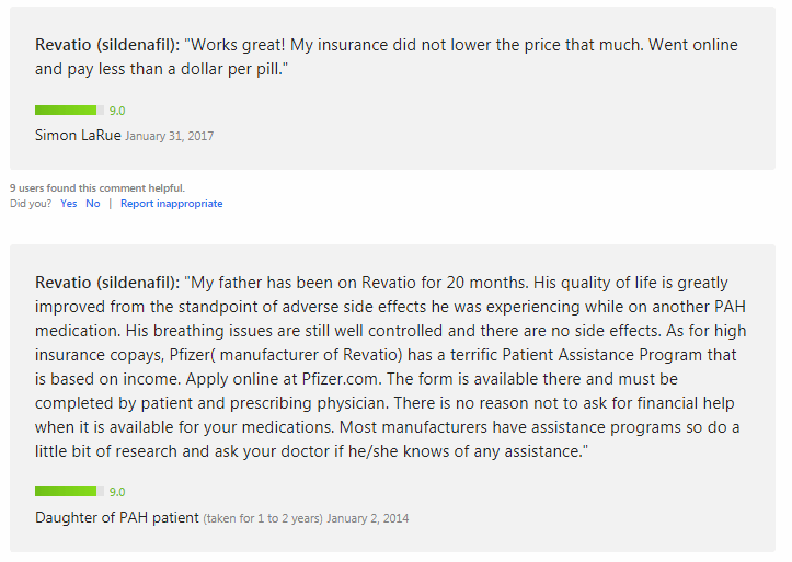 Revatio Reviews from Customers