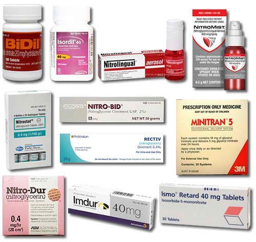 Nitrate Drugs