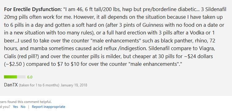 Sildenafil 100mg Customer Reviews